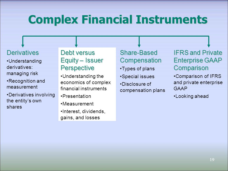 Complex Financial Instruments