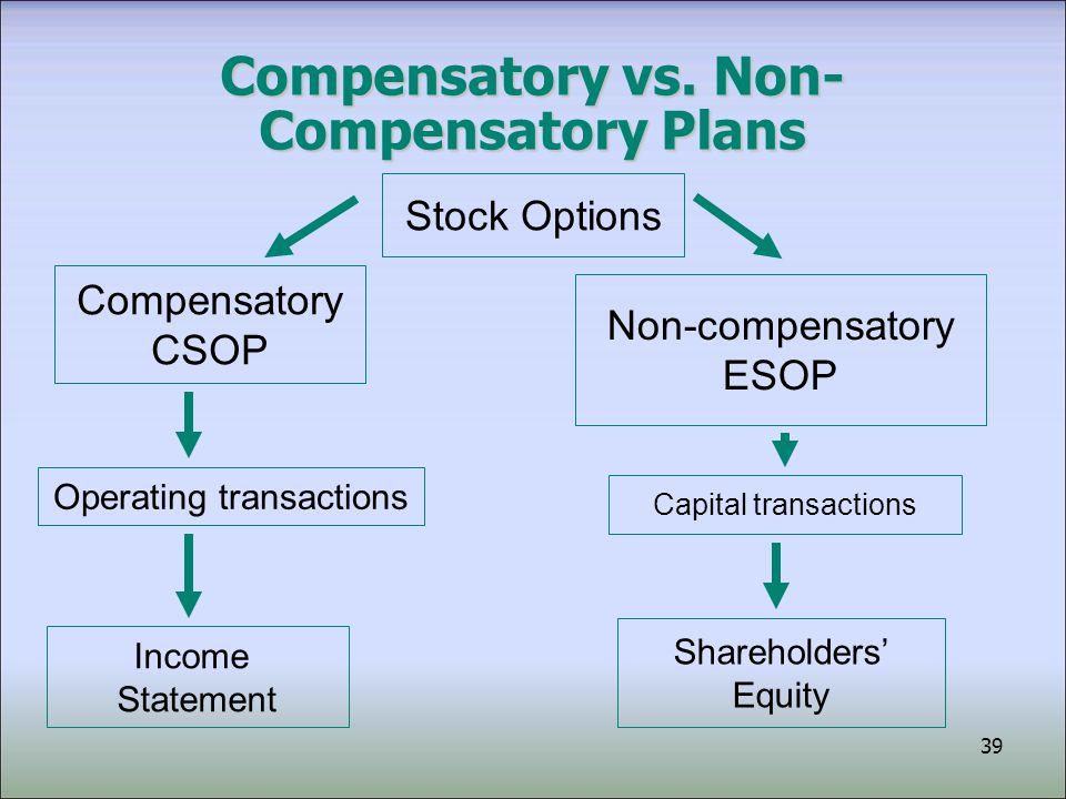 Compensatory vs. Non-Compensatory Plans