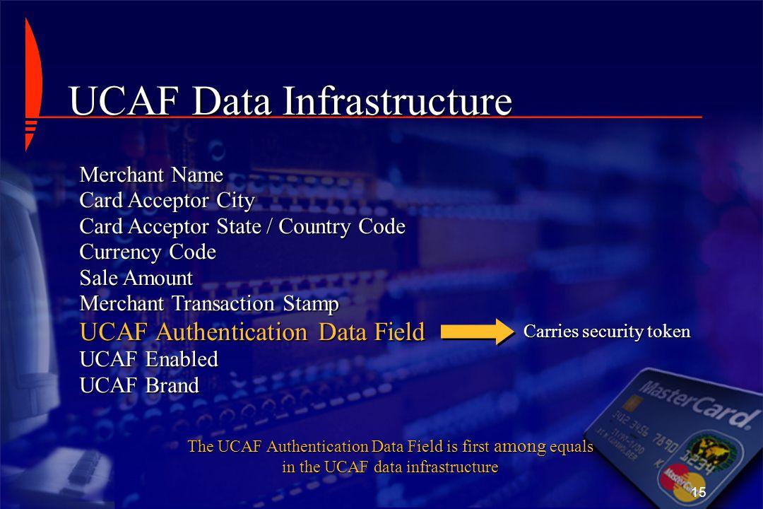 UCAF Data Infrastructure
