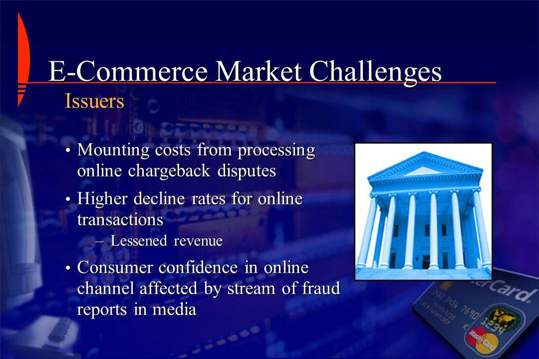 E-Commerce Market Challenges