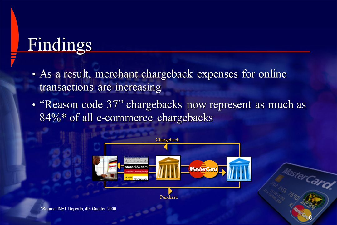 Findings As a result, merchant chargeback expenses for online transactions are increasing.