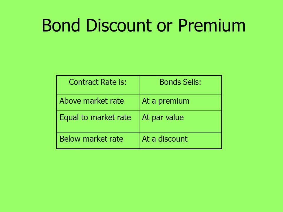 Bond Discount or Premium