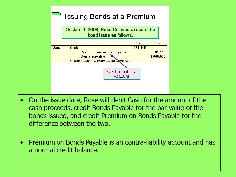 On the issue date, Rose will debit Cash for the amount of the cash proceeds, credit Bonds Payable for the par value of the bonds issued, and credit Premium on Bonds Payable for the difference between the two.