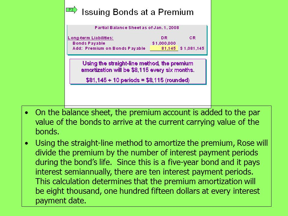 On the balance sheet, the premium account is added to the par value of the bonds to arrive at the current carrying value of the bonds.
