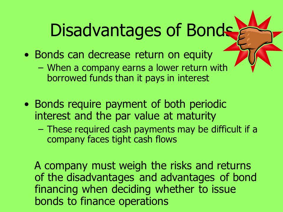 Disadvantages of Bonds
