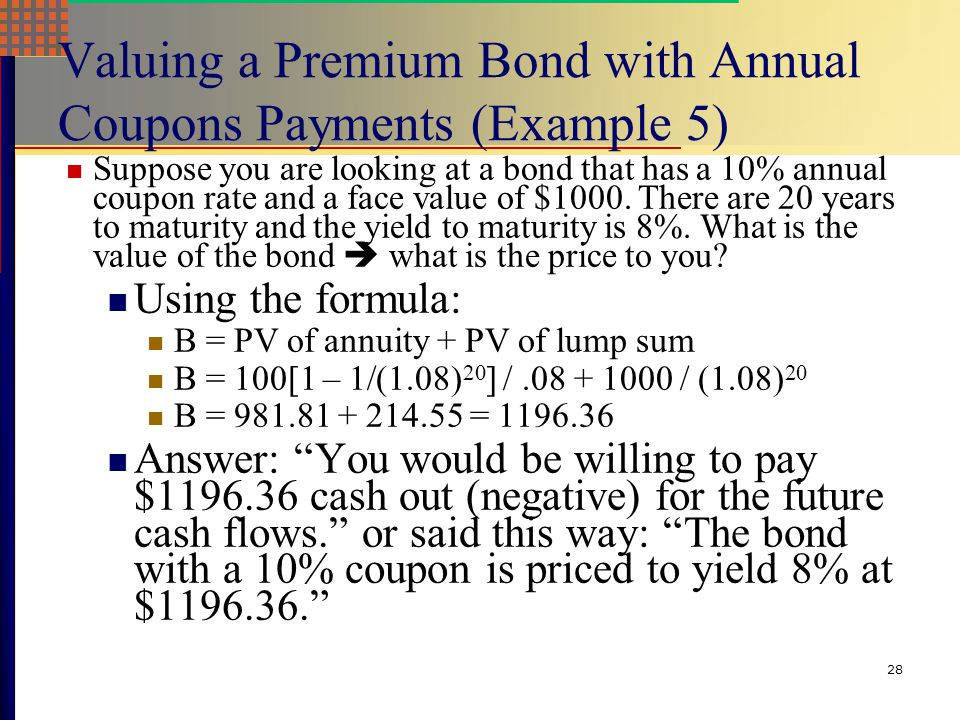 Valuing a Premium Bond with Annual Coupons Payments (Example 5)