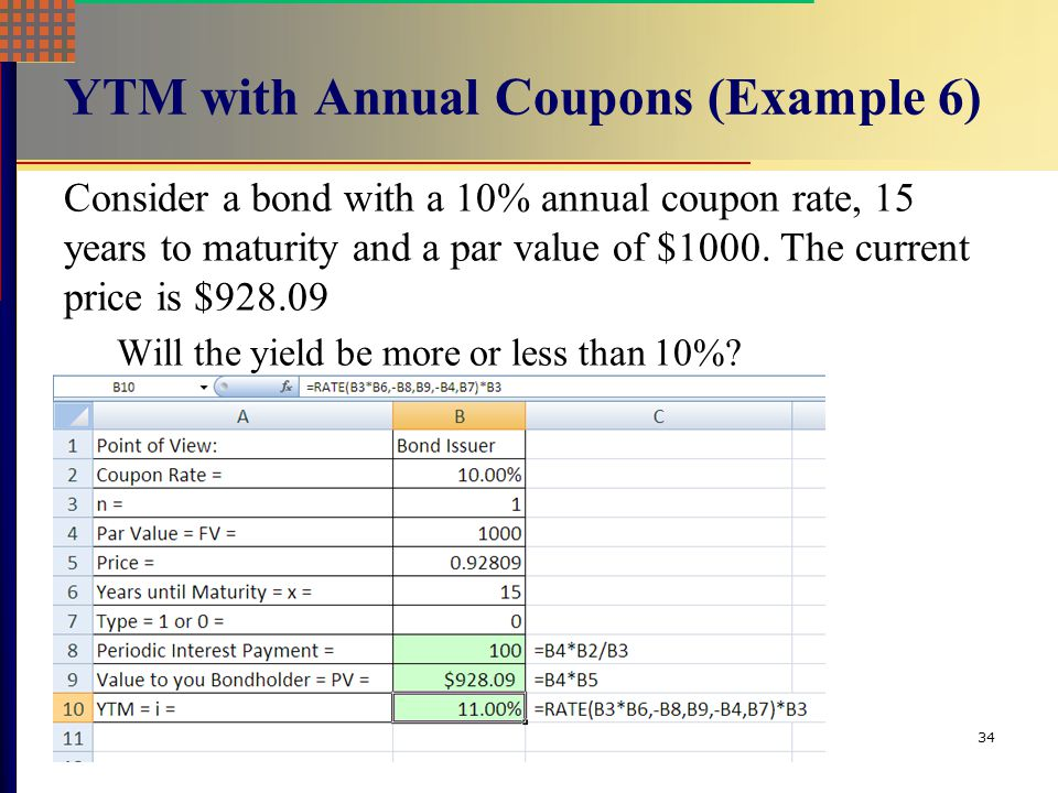 YTM with Annual Coupons (Example 6)