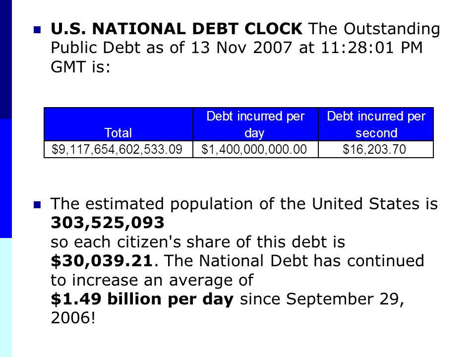 U.S. NATIONAL DEBT CLOCK The Outstanding Public Debt as of 13 Nov 2007 at 11:28:01 PM GMT is: