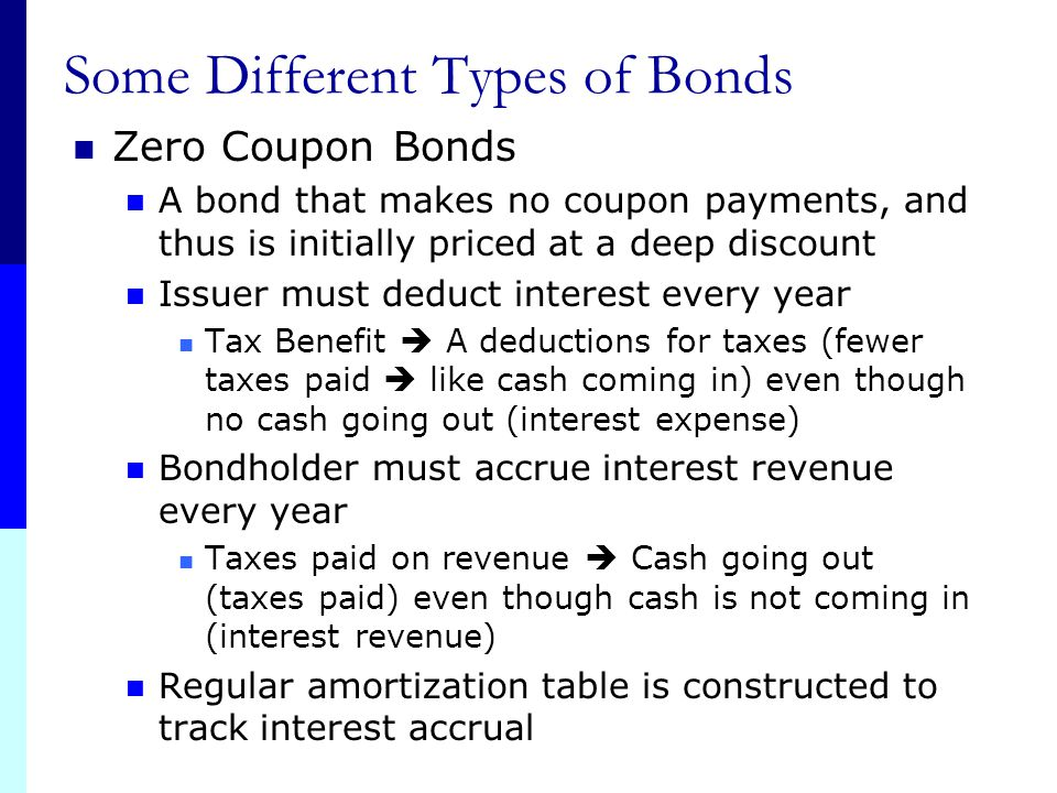 Some Different Types of Bonds