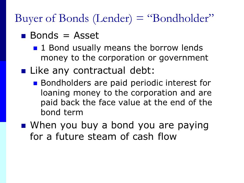 Buyer of Bonds (Lender) = Bondholder
