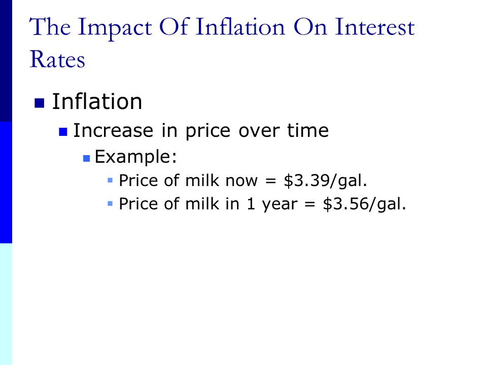 The Impact Of Inflation On Interest Rates