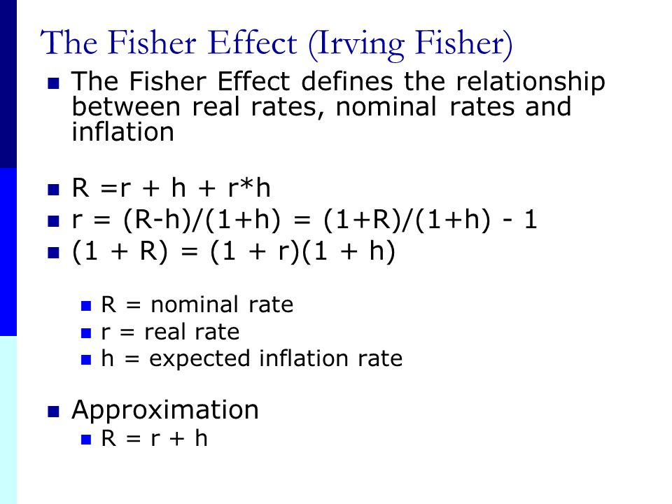 The Fisher Effect (Irving Fisher)