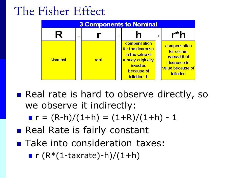 The Fisher Effect Real rate is hard to observe directly, so we observe it indirectly: r = (R-h)/(1+h) = (1+R)/(1+h) - 1.
