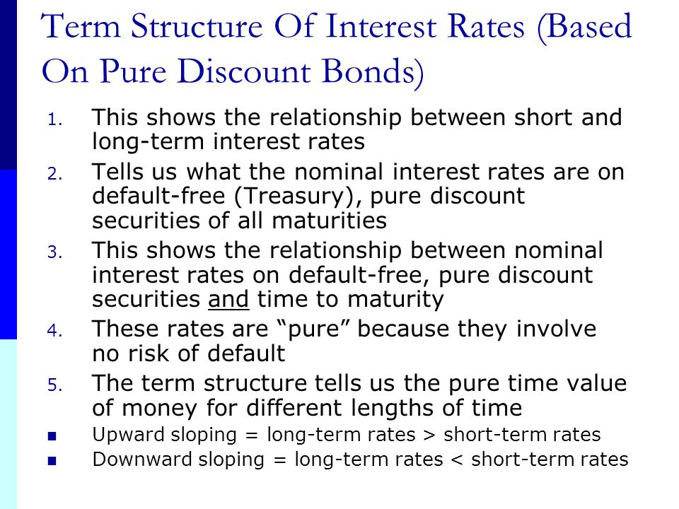 Term Structure Of Interest Rates (Based On Pure Discount Bonds)
