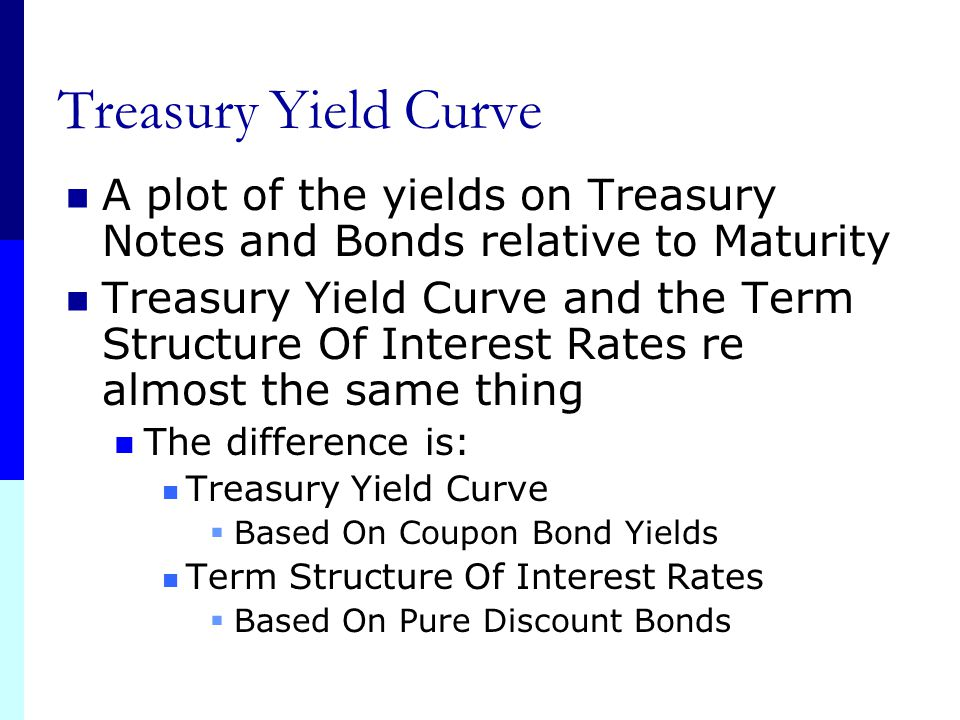 Treasury Yield Curve A plot of the yields on Treasury Notes and Bonds relative to Maturity.