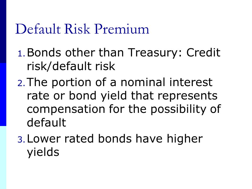 Default Risk Premium Bonds other than Treasury: Credit risk/default risk.