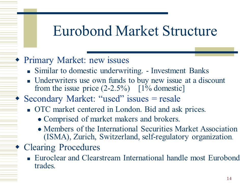 Eurobond Market Structure