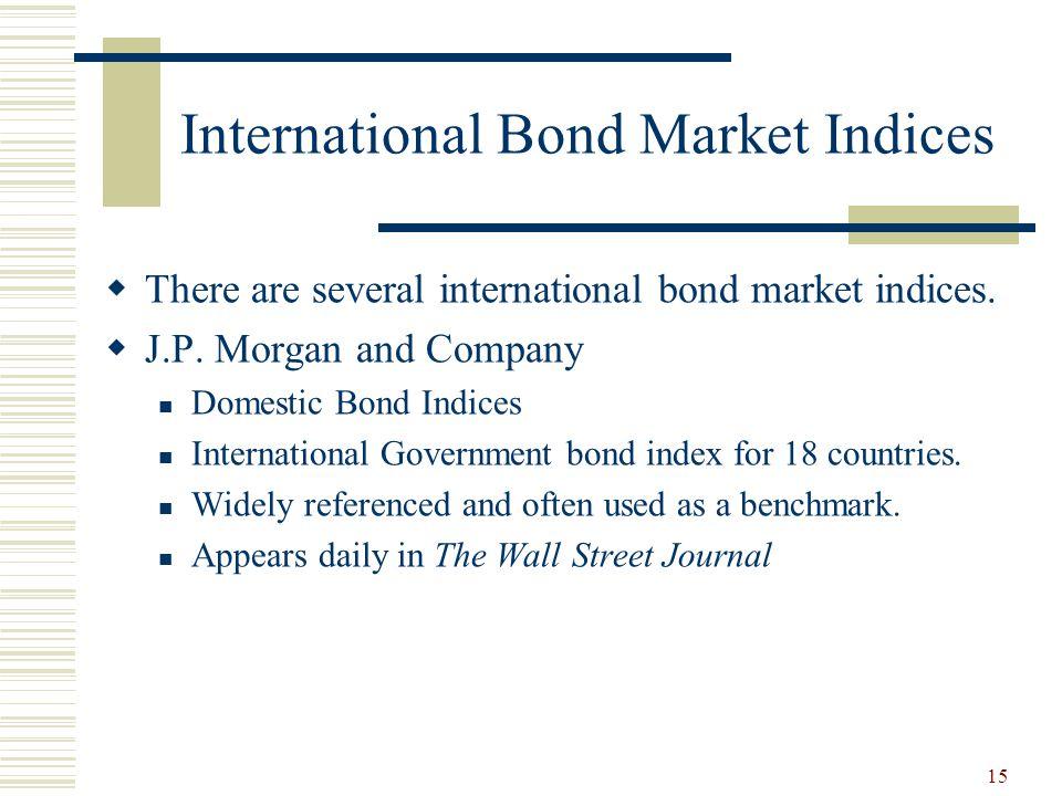 International Bond Market Indices