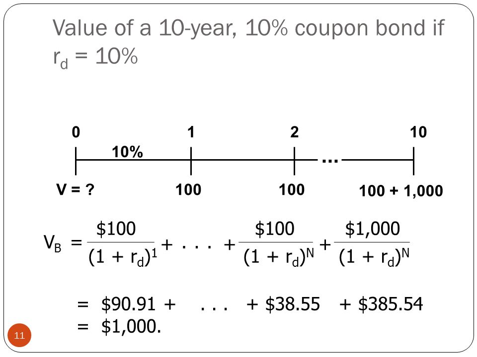 Value of a 10-year, 10% coupon bond if rd = 10%