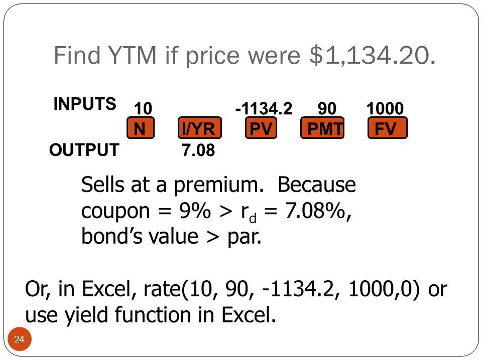 Find YTM if price were $1,134.20. 10 -1134.2 90 1000. N I/YR PV PMT FV.