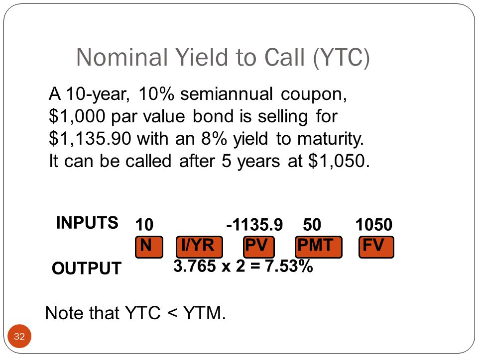 Nominal Yield to Call (YTC)