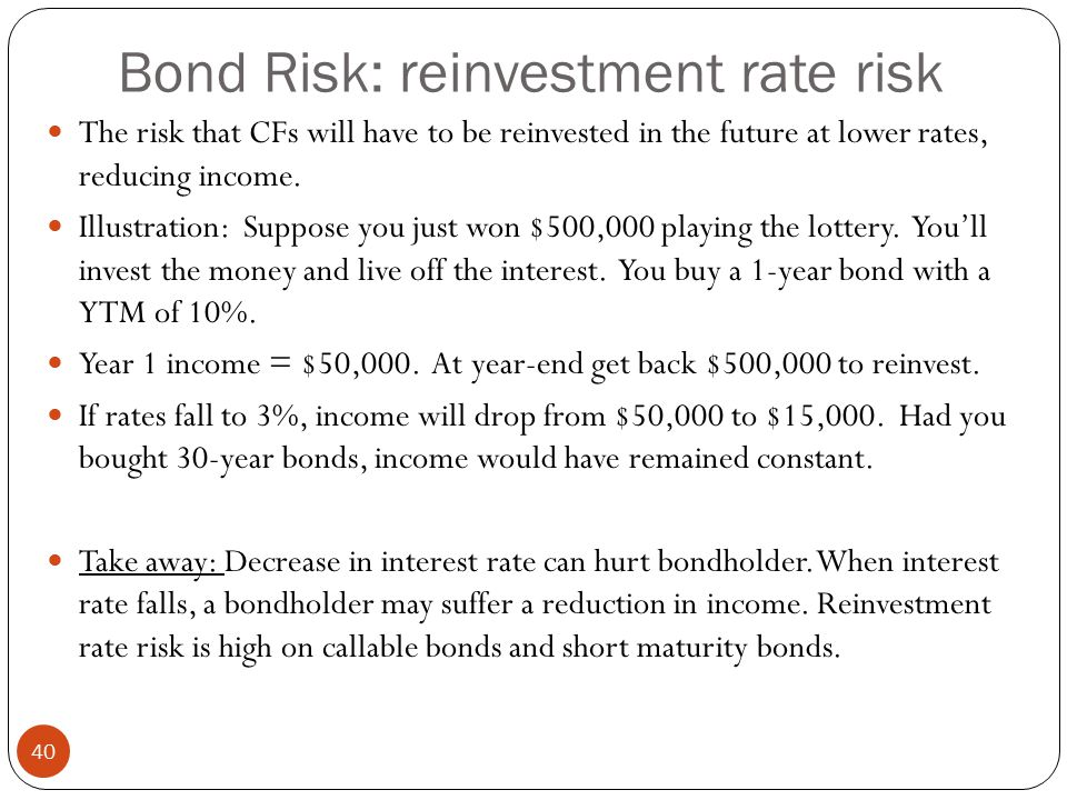 Bond Risk: reinvestment rate risk