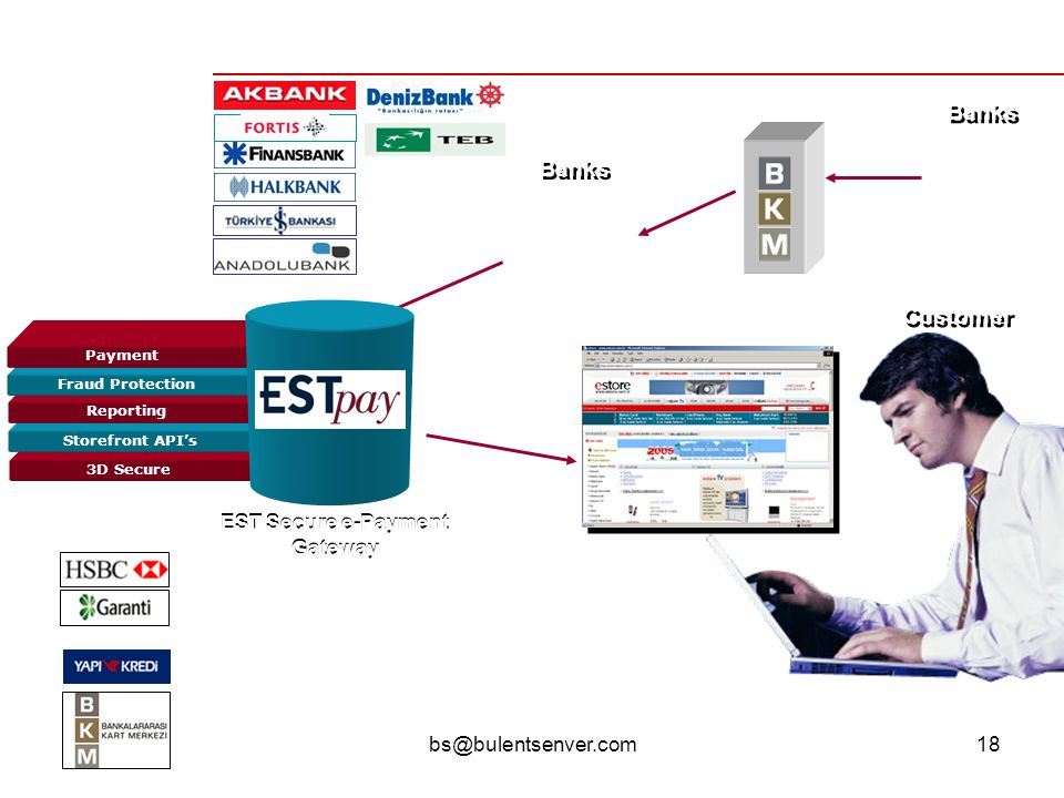 Secure e-Payment Infrastructure