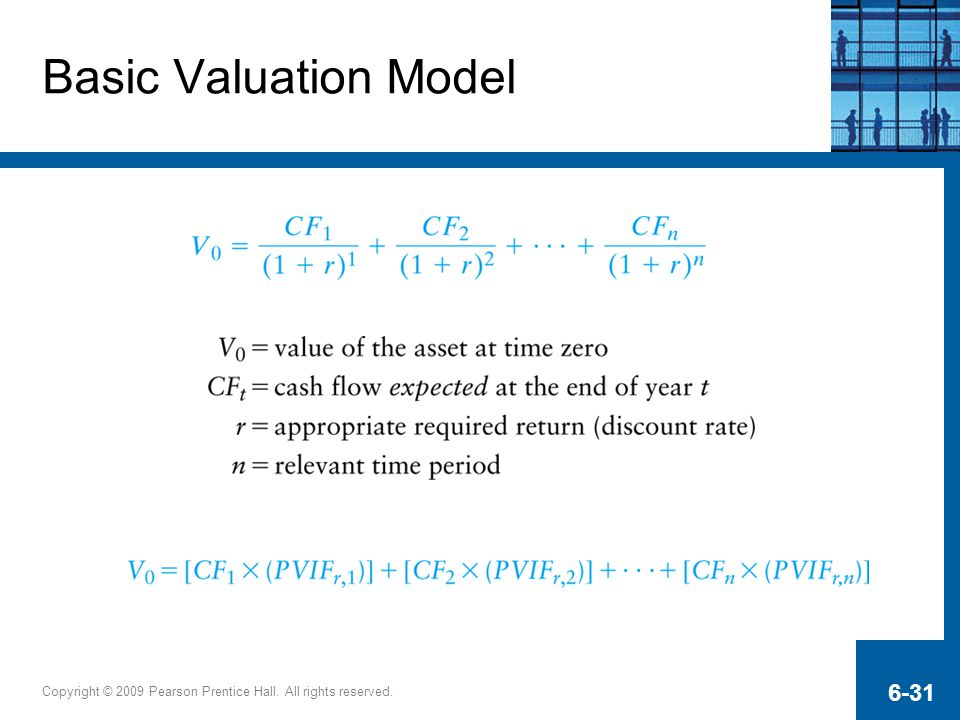 Basic Valuation Model Copyright © 2009 Pearson Prentice Hall. All rights reserved.