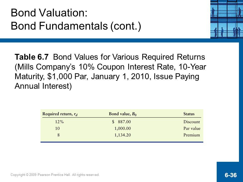 Bond Valuation: Bond Fundamentals (cont.)