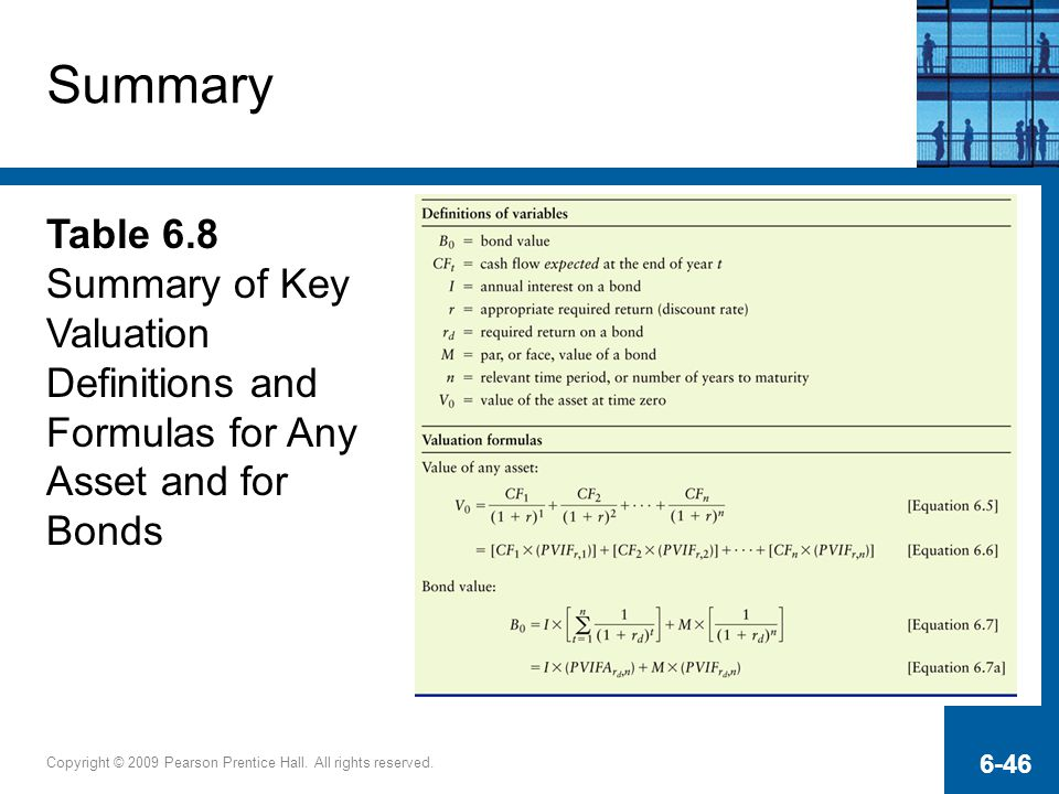 Summary Table 6.8 Summary of Key Valuation Definitions and Formulas for Any Asset and for Bonds.