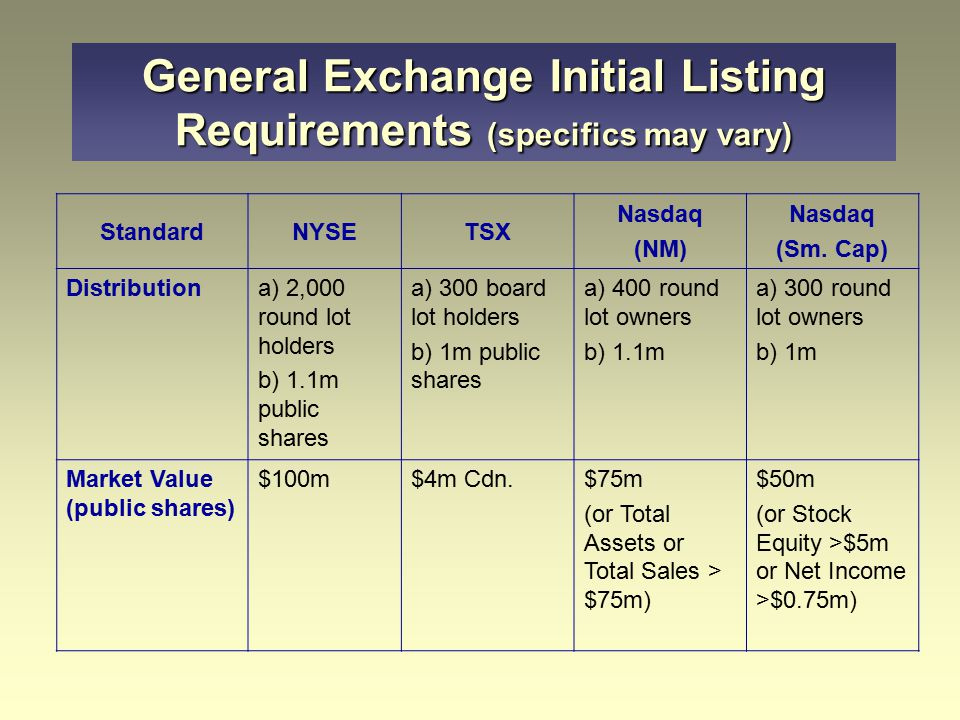 General Exchange Initial Listing Requirements (specifics may vary)
