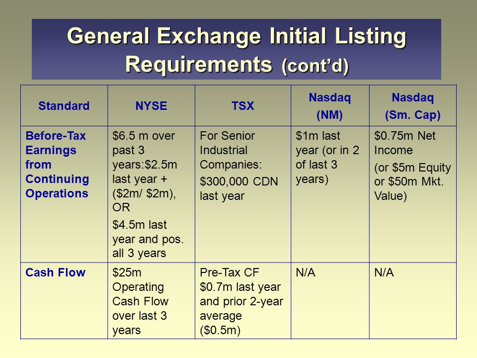 General Exchange Initial Listing Requirements (cont'd)