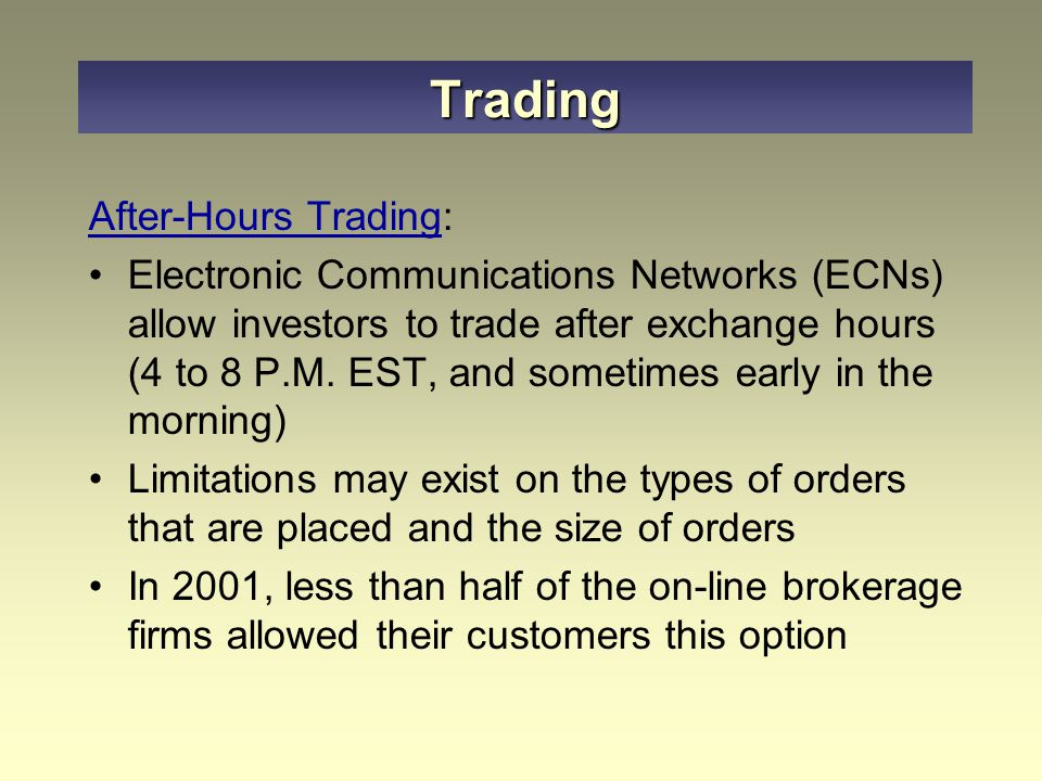Trading After-Hours Trading: