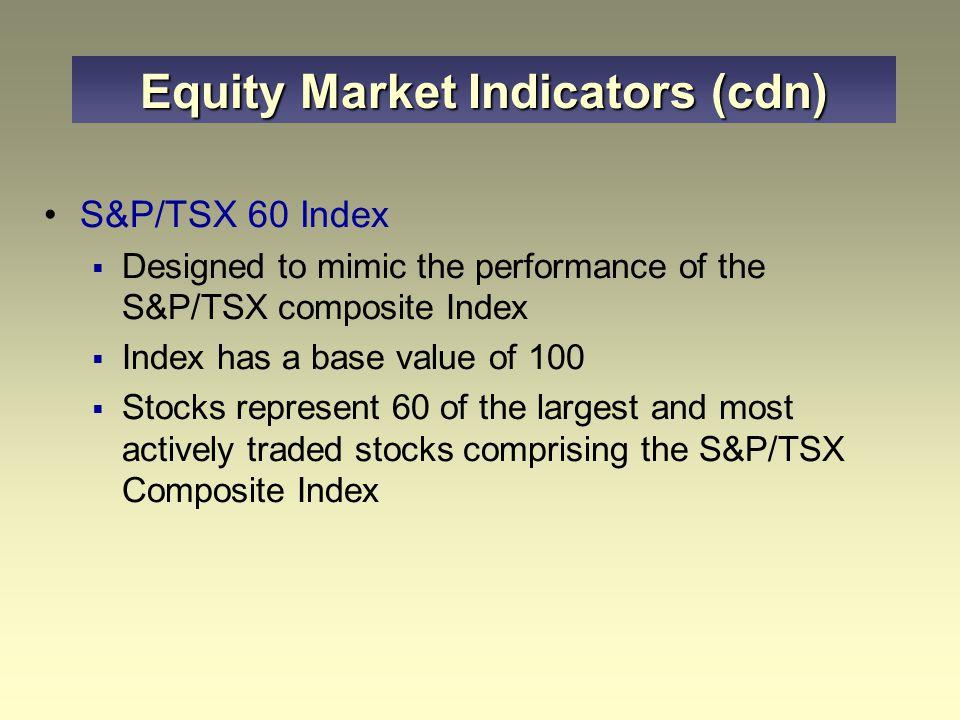 Equity Market Indicators (cdn)