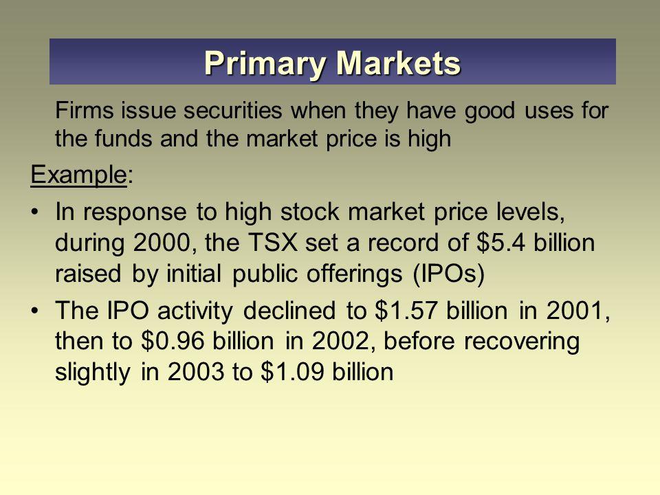 Primary Markets Example: