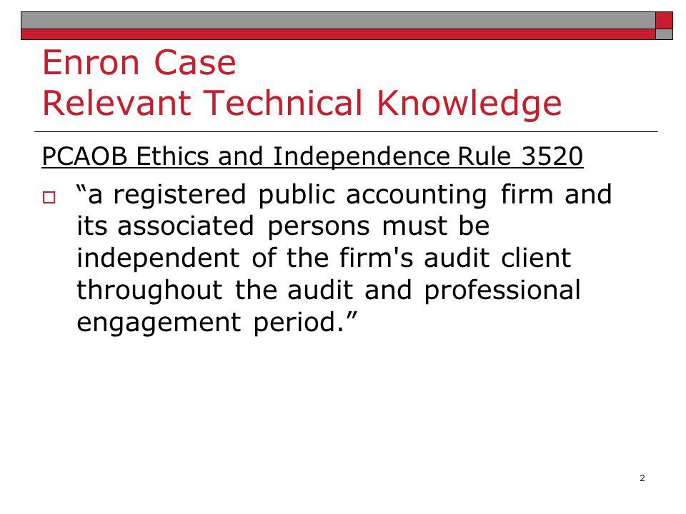 Enron Case Relevant Technical Knowledge