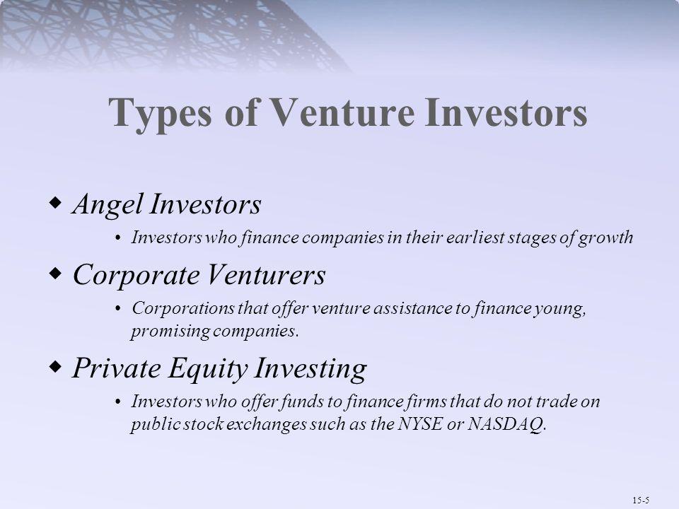 Types of Venture Investors
