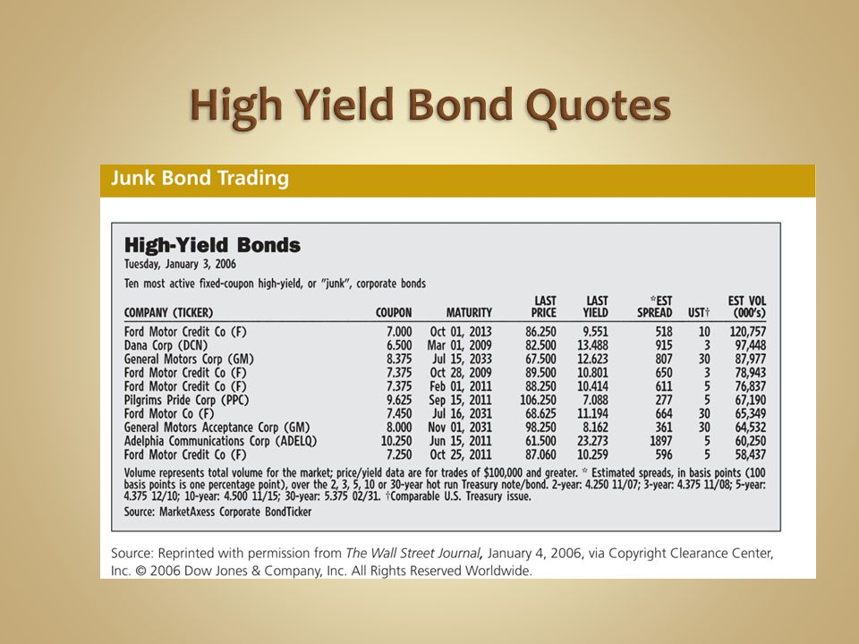 High Yield Bond Quotes