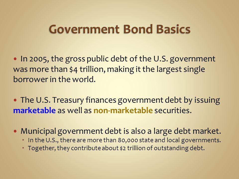 Government Bond Basics