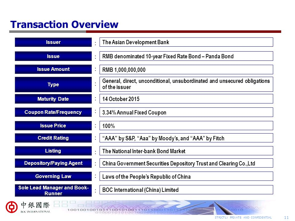 Transaction Overview : The Asian Development Bank :