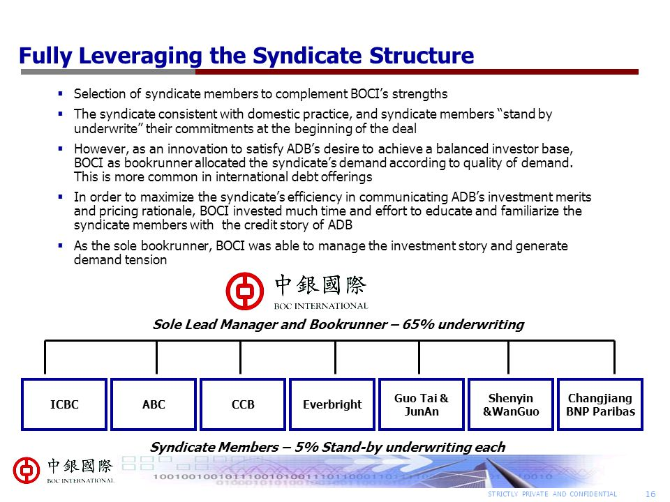 Fully Leveraging the Syndicate Structure