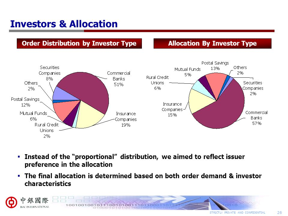 Investors & Allocation