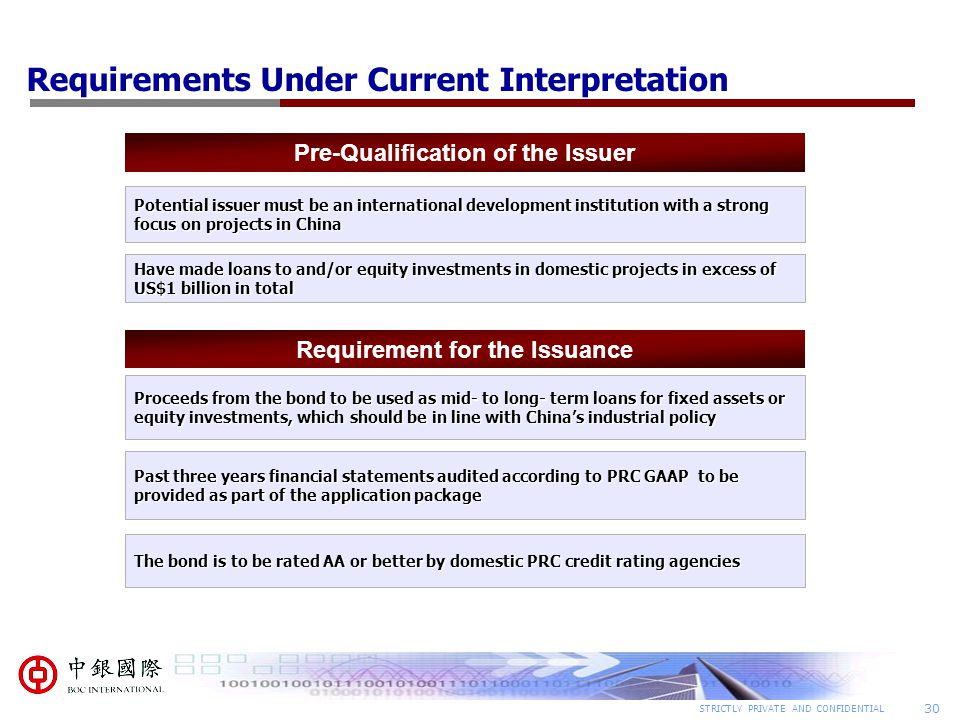 Requirements Under Current Interpretation