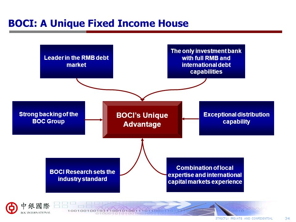 BOCI: A Unique Fixed Income House
