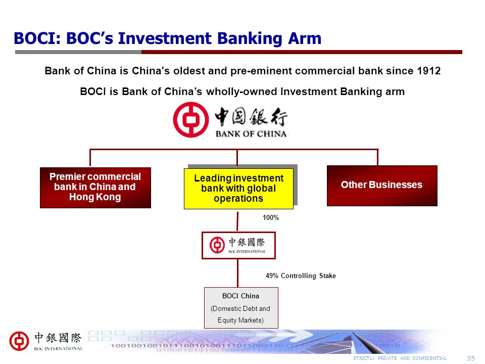 BOCI: BOC's Investment Banking Arm