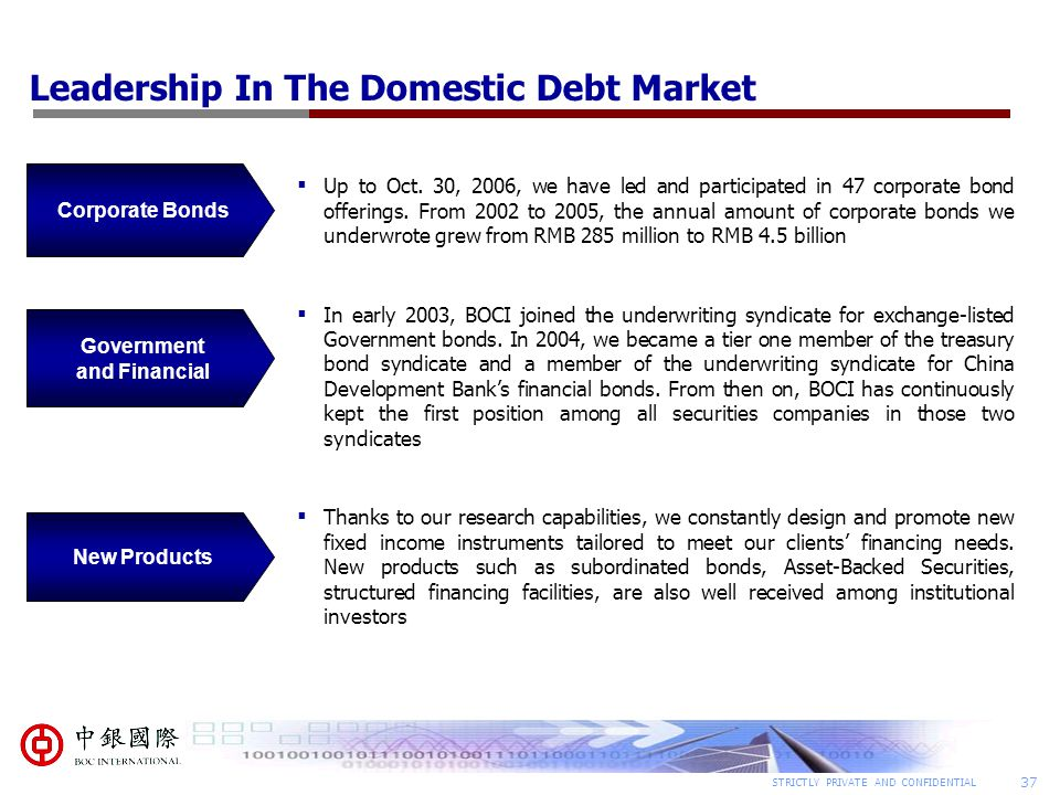 Leadership In The Domestic Debt Market