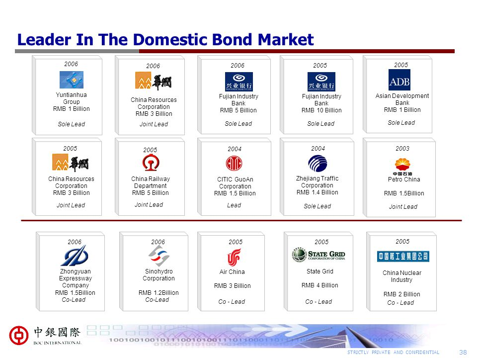 Leader In The Domestic Bond Market