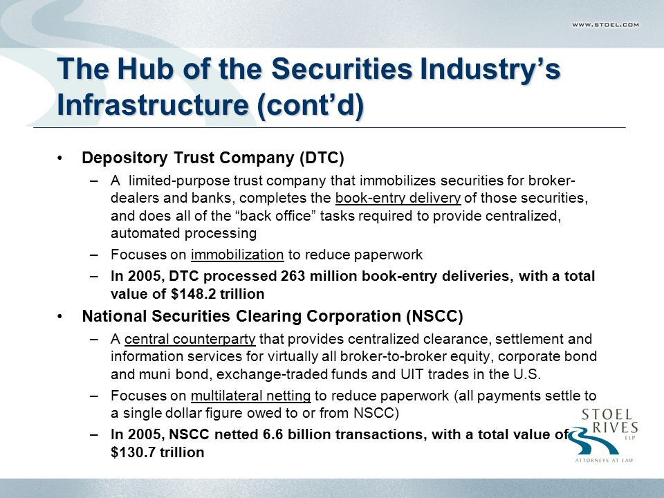 The Hub of the Securities Industry's Infrastructure (cont'd)