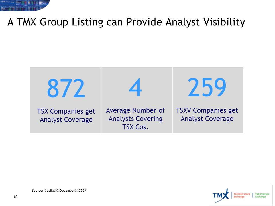 A TMX Group Listing can Provide Analyst Visibility