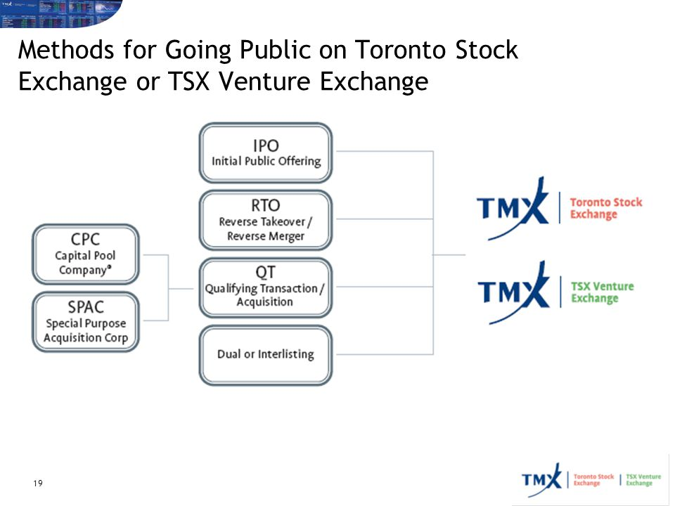 Methods for Going Public on Toronto Stock Exchange or TSX Venture Exchange